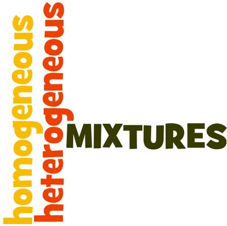 mixtures_wordle